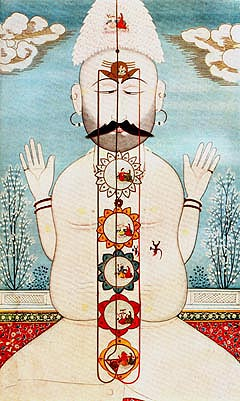 Chakras (18th. Century painting)
