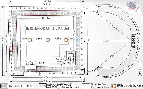 Plan of the Kaaba